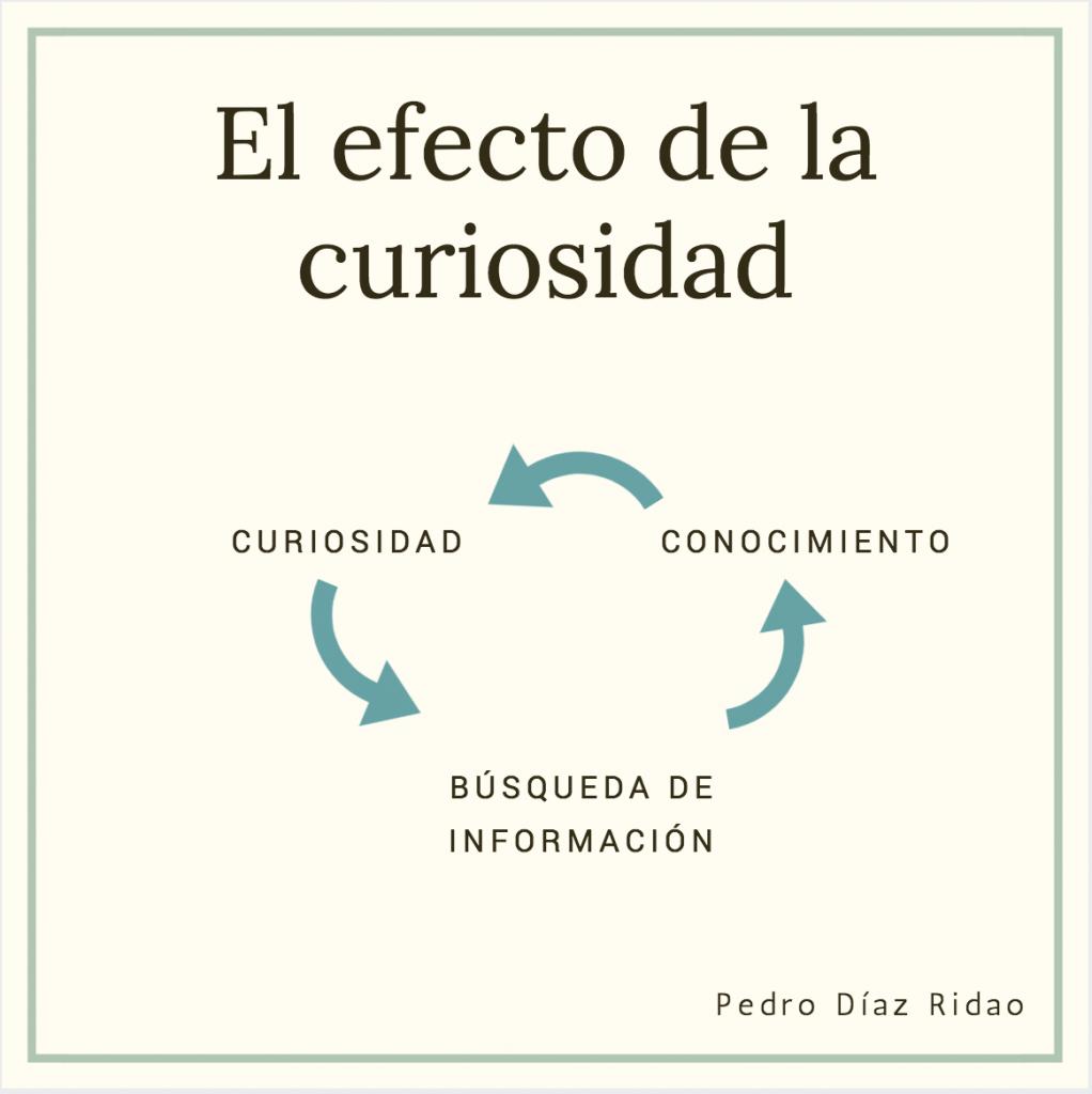 El efecto de la curiosidad